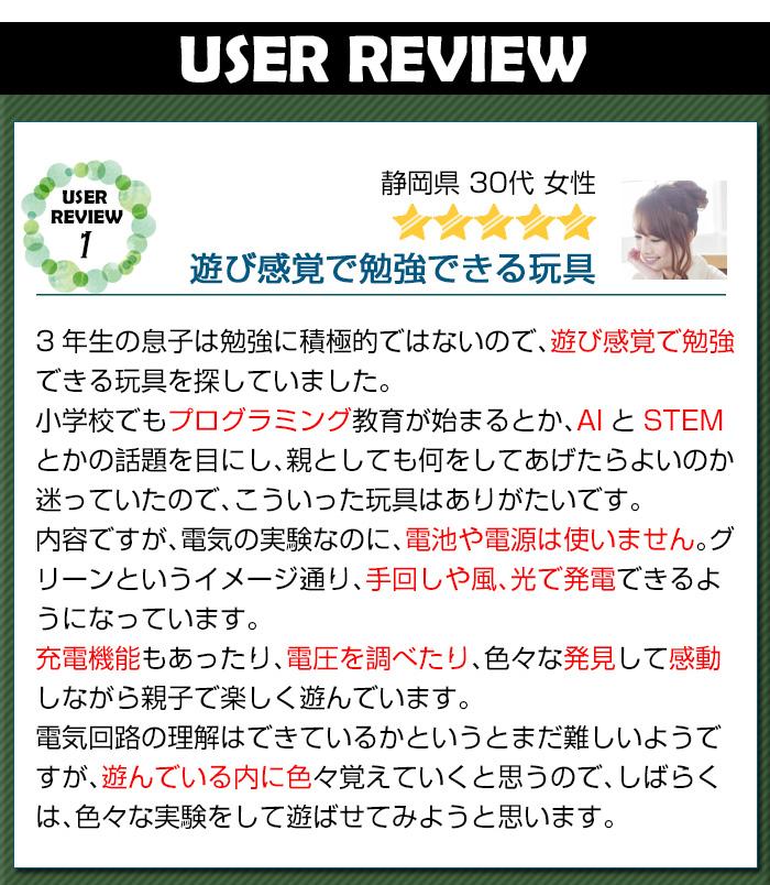 電脳サーキット エコロジーユーザーレビュー1